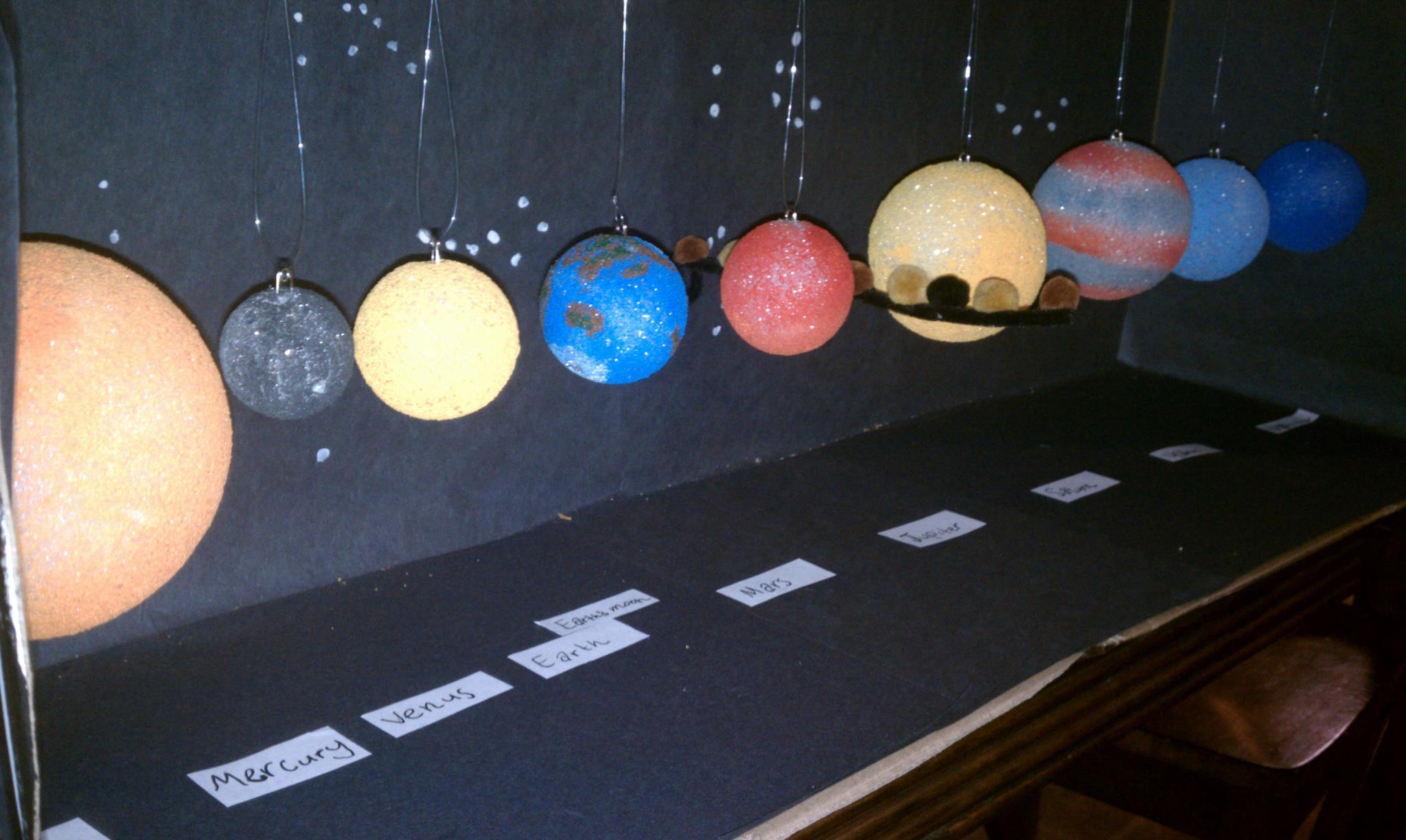 Making Solar System Model Pics About Space